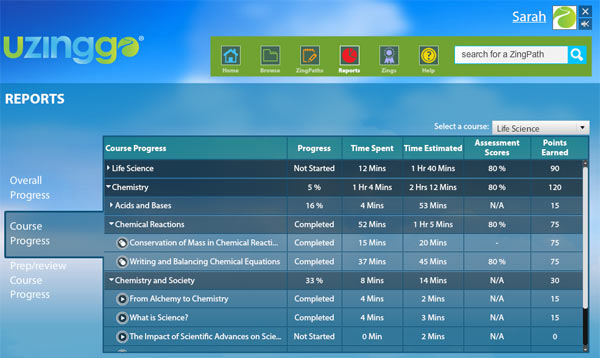 Online learning from Uzinggo offers detailed progress reports for each learner