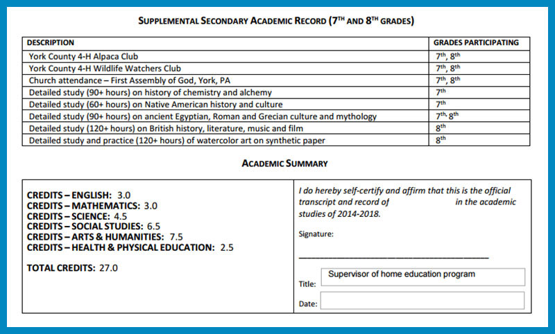 Unschool Rules unschooling high school transcript footer sample with total credits and supplemental experiences