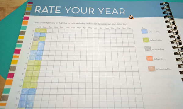 "Unschool Rules guide to an unschooling planner system: The ""Rate Your Year"" page takes the Year in Pixels bullet journal concept and makes it easier for me to actually do it."